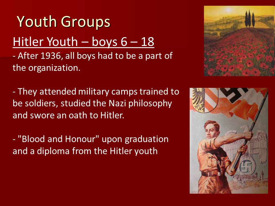 Youth Groups Hitler Youth – boys 6 – 18 - After 1936, all boys had to be a part of the organization.