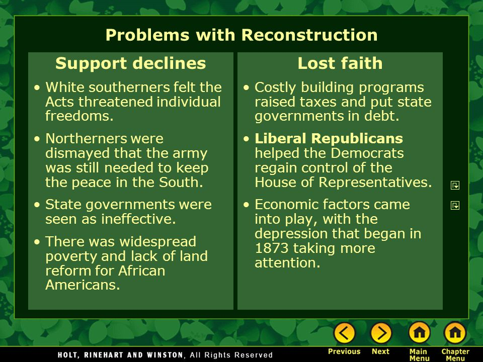 Problems with Reconstruction Support declines White southerners felt the Acts threatened individual freedoms.
