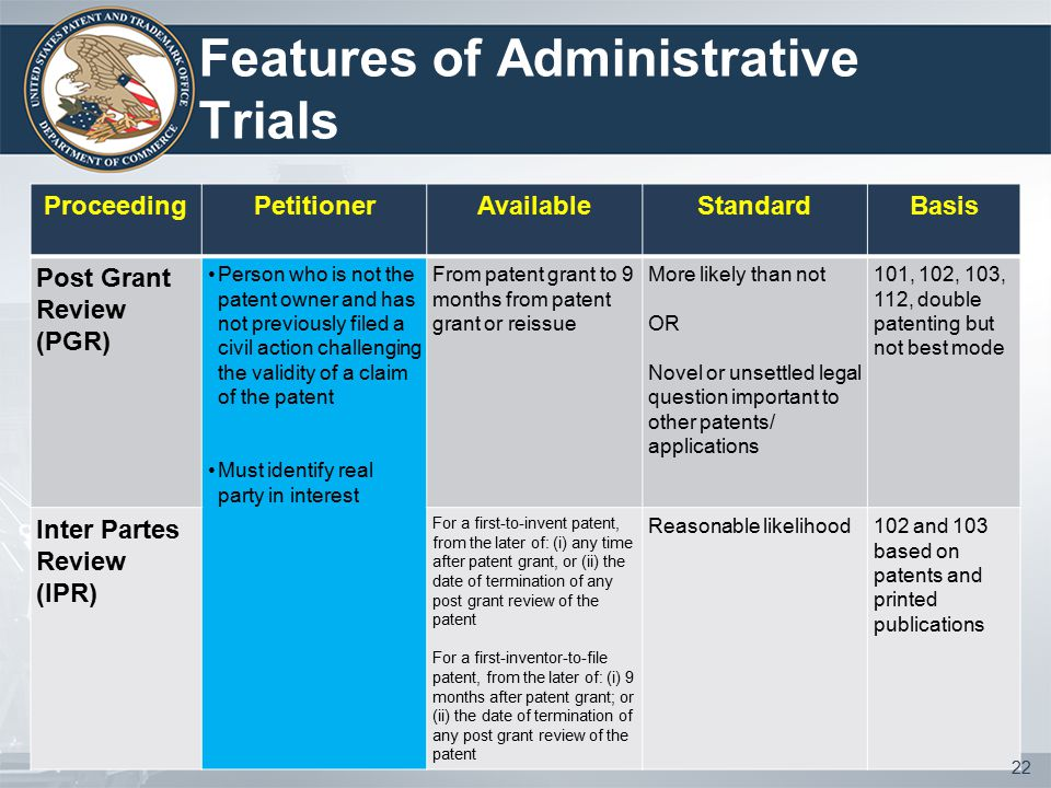 Features of Administrative Trials ProceedingPetitionerAvailableStandardBasis Post Grant Review (PGR) Person who is not the patent owner and has not previously filed a civil action challenging the validity of a claim of the patent Must identify real party in interest From patent grant to 9 months from patent grant or reissue More likely than not OR Novel or unsettled legal question important to other patents/ applications 101, 102, 103, 112, double patenting but not best mode Inter Partes Review (IPR) For a first-to-invent patent, from the later of: (i) any time after patent grant, or (ii) the date of termination of any post grant review of the patent For a first-inventor-to-file patent, from the later of: (i) 9 months after patent grant; or (ii) the date of termination of any post grant review of the patent Reasonable likelihood102 and 103 based on patents and printed publications 22