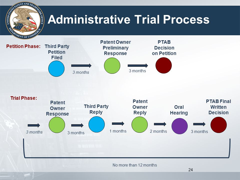 Administrative Trial Process 24 Third Party Petition Filed Patent Owner Preliminary Response 3 months Patent Owner Response Third Party Reply Patent Owner Reply Oral Hearing PTAB Final Written Decision No more than 12 months PTAB Decision on Petition Petition Phase: Trial Phase: 3 months 1 months 2 months 3 months