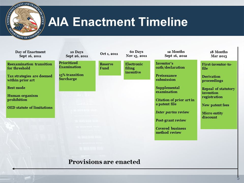 AIA Enactment Timeline 5 Reexamination transition for threshold Tax strategies are deemed within prior art Best mode Human organism prohibition OED statute of limitations Day of Enactment Sept 16, 2011 Prioritized Examination 15% transition Surcharge 10 Days Sept 26, 2011 Reserve Fund Electronic filing incentive Inventor's oath/declaration Preissuance submission Supplemental examination Citation of prior art in a patent file Inter partes review Post-grant review Covered business method review First-inventor-to- file Derivation proceedings Repeal of statutory invention registration New patent fees Micro entity discount Oct 1, 2011 60 Days Nov 15, 2011 12 Months Sept 16, 2012 18 Months Mar 2013 Provisions are enacted