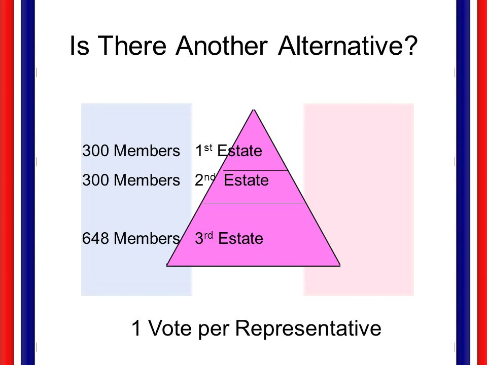 Is There Another Alternative? 1 Vote per Representative 300 Members 1 st Estate 300 Members 2 nd Estate 648 Members 3 rd Estate