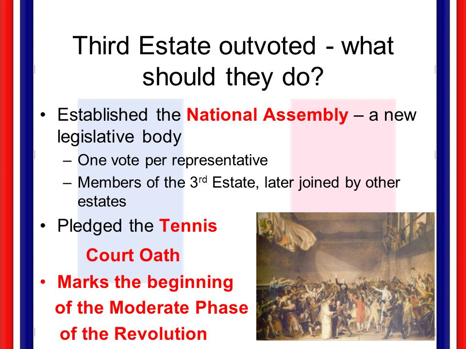 Third Estate outvoted - what should they do? Established the National Assembly – a new legislative body –One vote per representative –Members of the 3
