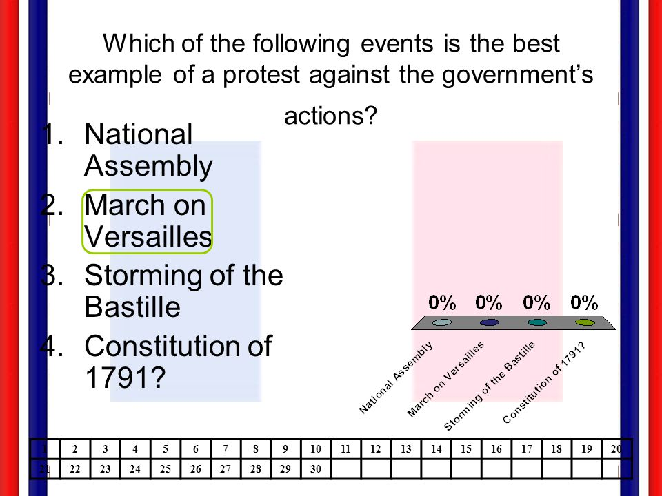 Which of the following events is the best example of a protest against the government's actions? 1.National Assembly 2.March on Versailles 3.Storming