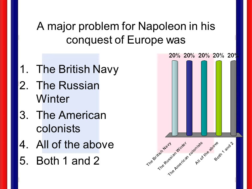 A major problem for Napoleon in his conquest of Europe was 1.The British Navy 2.The Russian Winter 3.The American colonists 4.All of the above 5.Both