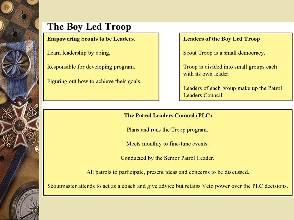 Troop Progress Discussion Let's Use It (SSC) … 10 minutes list on board or flip chart  How is the troop doing.