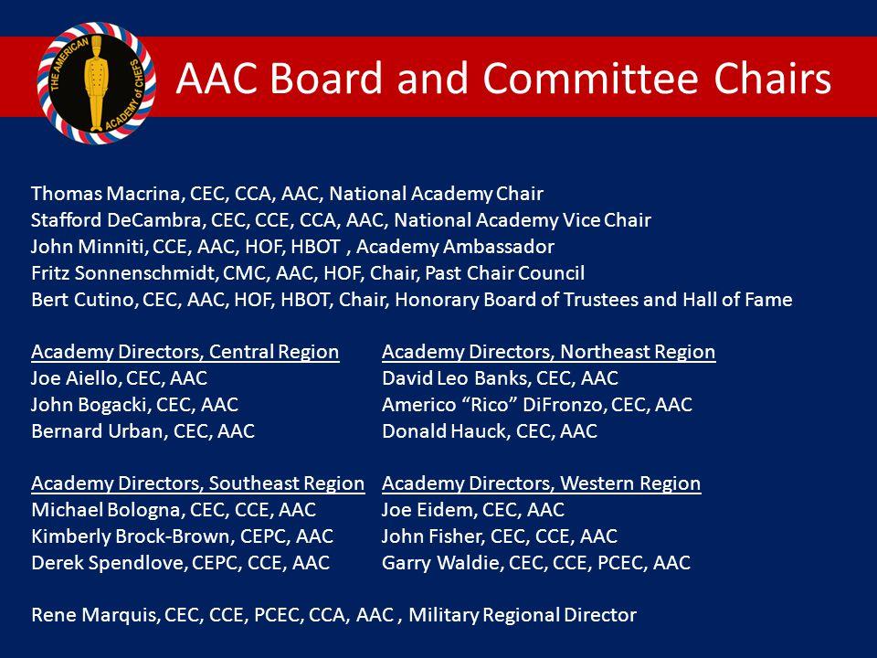 AAC Board and Committee Chairs Thomas Macrina, CEC, CCA, AAC, National Academy Chair Stafford DeCambra, CEC, CCE, CCA, AAC, National Academy Vice Chair John Minniti, CCE, AAC, HOF, HBOT, Academy Ambassador Fritz Sonnenschmidt, CMC, AAC, HOF, Chair, Past Chair Council Bert Cutino, CEC, AAC, HOF, HBOT, Chair, Honorary Board of Trustees and Hall of Fame Academy Directors, Central RegionAcademy Directors, Northeast Region Joe Aiello, CEC, AAC David Leo Banks, CEC, AAC John Bogacki, CEC, AACAmerico Rico DiFronzo, CEC, AAC Bernard Urban, CEC, AACDonald Hauck, CEC, AAC Academy Directors, Southeast RegionAcademy Directors, Western Region Michael Bologna, CEC, CCE, AACJoe Eidem, CEC, AAC Kimberly Brock-Brown, CEPC, AACJohn Fisher, CEC, CCE, AAC Derek Spendlove, CEPC, CCE, AACGarry Waldie, CEC, CCE, PCEC, AAC Rene Marquis, CEC, CCE, PCEC, CCA, AAC, Military Regional Director