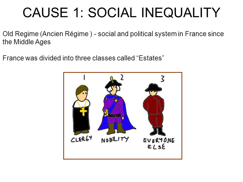 French Revolution Begins Three causes: 1.Social inequalities 2 ... French Revolution Estates System