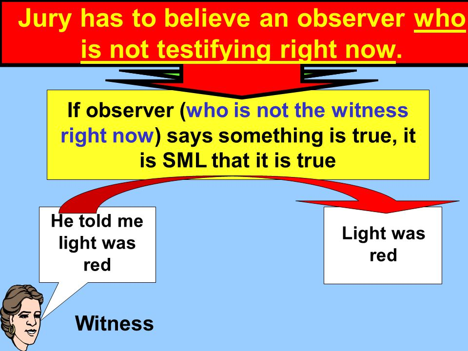 He told me light was red Light was red If observer (who is not the witness right now) says something is true, it is SML that it is true Forbidden Hearsay Inference.