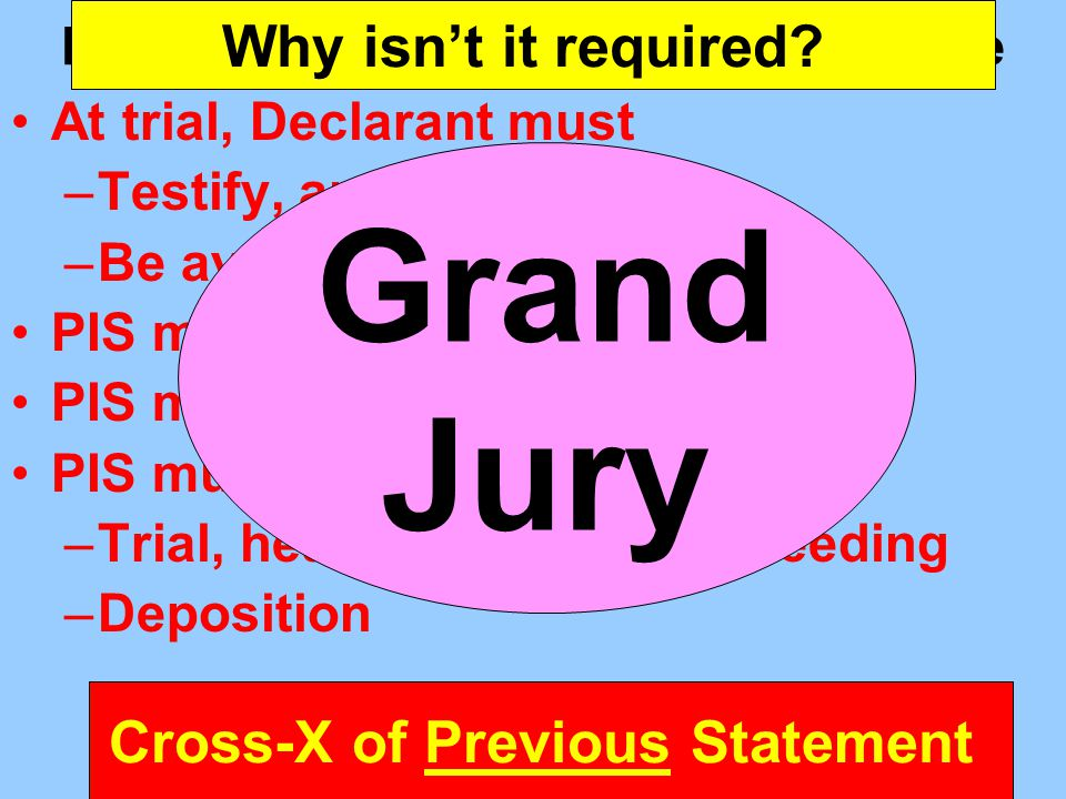 FRE & PIS's as Substantive Evidence At trial, Declarant must –Testify, and –Be available for cross PIS must really be inconsistent PIS must have been