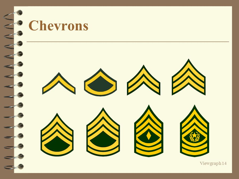 Viewgraph 14 Chevrons