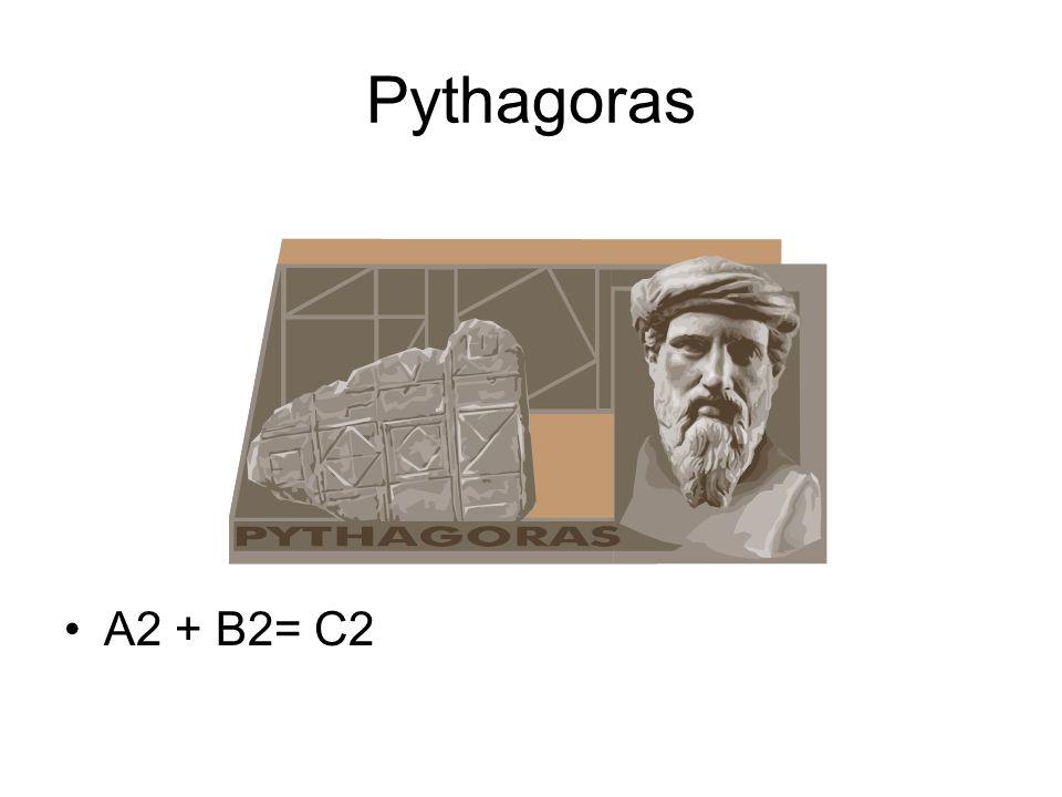 Pythagoras A2 + B2= C2