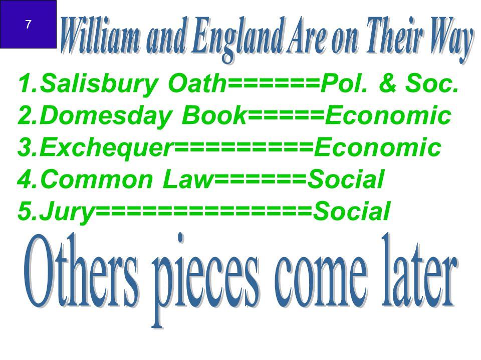 7 1.Salisbury Oath======Pol. & Soc.