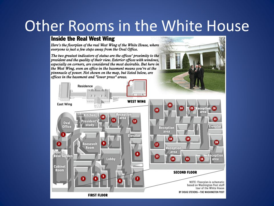 Other Rooms in the White House