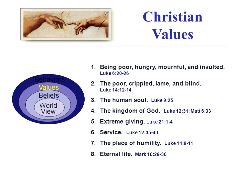 Christian Values 1.Being poor, hungry, mournful, and insulted.
