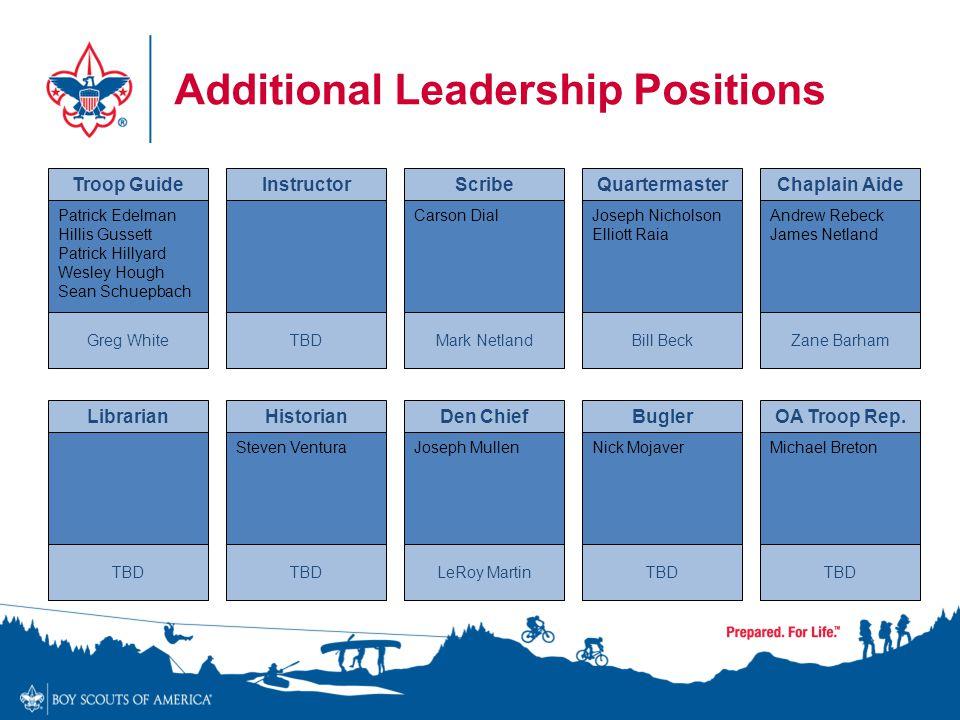 Additional Leadership Positions Patrick Edelman Hillis Gussett Patrick Hillyard Wesley Hough Sean Schuepbach Troop Guide Greg White Instructor TBD Car