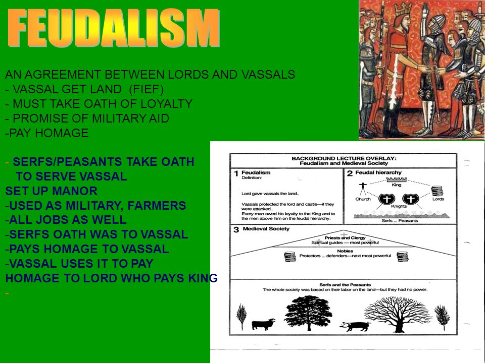 AN AGREEMENT BETWEEN LORDS AND VASSALS - VASSAL GET LAND (FIEF) - MUST TAKE OATH OF LOYALTY - PROMISE OF MILITARY AID -PAY HOMAGE - SERFS/PEASANTS TAKE OATH TO SERVE VASSAL SET UP MANOR -USED AS MILITARY, FARMERS -ALL JOBS AS WELL -SERFS OATH WAS TO VASSAL -PAYS HOMAGE TO VASSAL -VASSAL USES IT TO PAY HOMAGE TO LORD WHO PAYS KING -