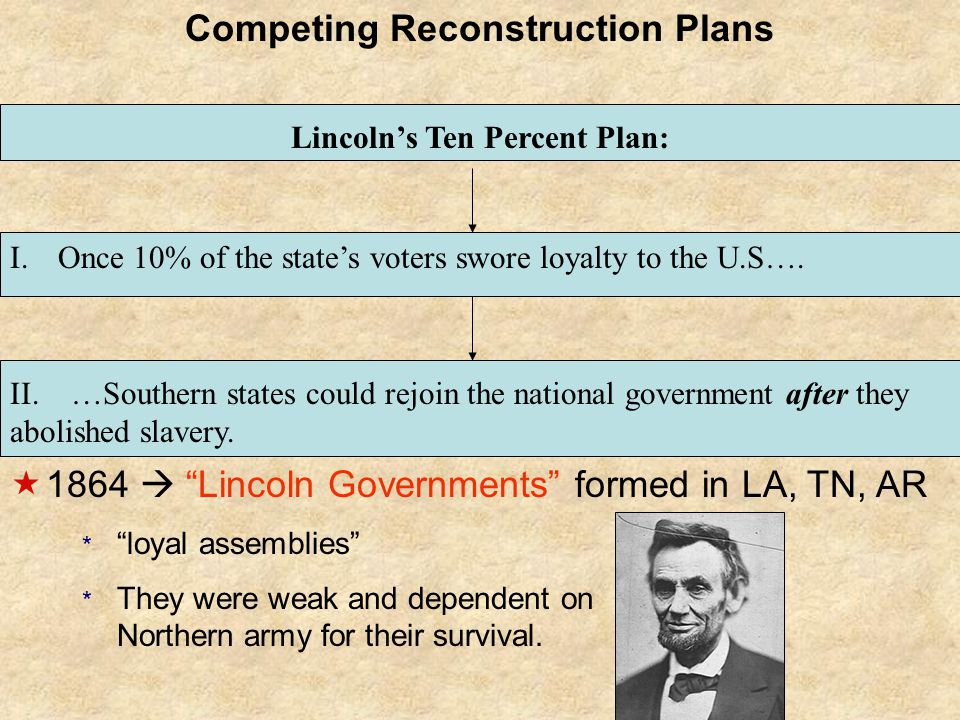 Competing Reconstruction Plans Lincoln's Ten Percent Plan: I.Once 10% of the state's voters swore loyalty to the U.S….