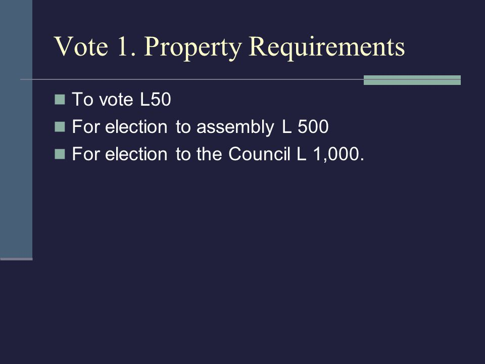 Vote 1. Property Requirements To vote L50 For election to assembly L 500 For election to the Council L 1,000.