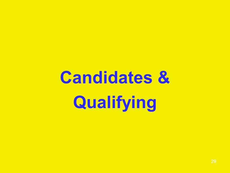 Candidates & Qualifying 29