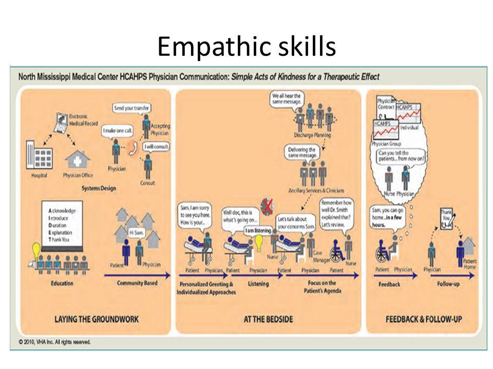 Empathic skills