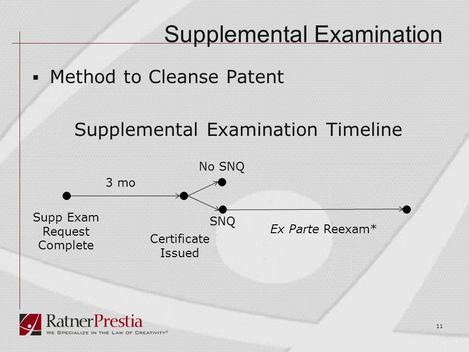 11 Supplemental Examination  Method to Cleanse Patent Supplemental Examination Timeline Supp Exam Request Complete 3 mo Certificate Issued SNQ No SNQ Ex Parte Reexam*