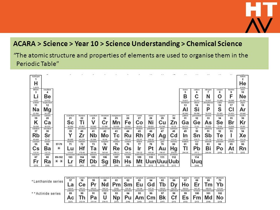 """ACARA > Science > Year 10 > Science Understanding > Chemical Science """"The atomic structure and properties of elements are used to organise them in the"""