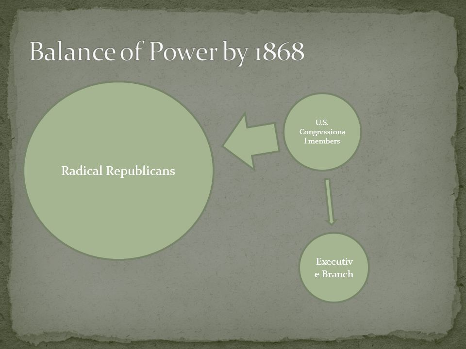 Radical Republicans U.S. Congressiona l members Executiv e Branch