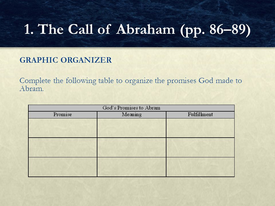 GRAPHIC ORGANIZER Complete the following table to organize the promises God made to Abram. 1. The Call of Abraham (pp. 86–89)
