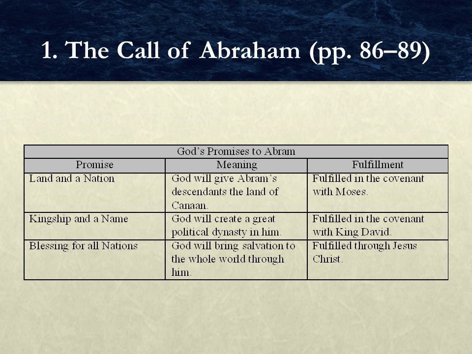 FOCUS QUESTIONS What sacrifice did God ask of Abraham.
