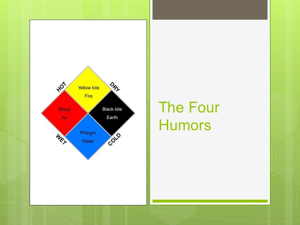 The Four Humors