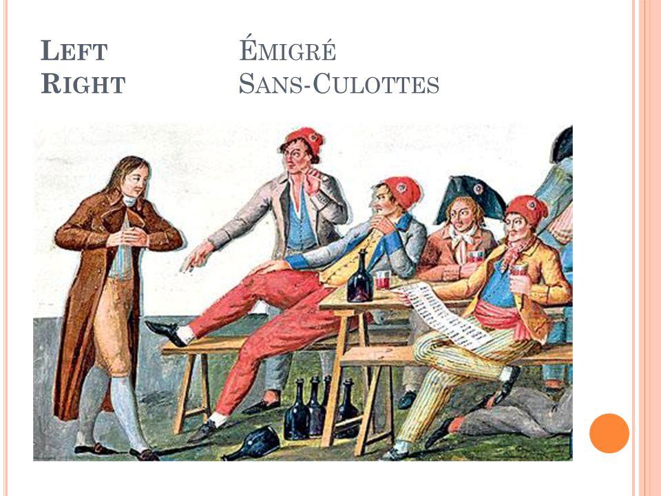 L EFT É MIGRÉ R IGHT S ANS -C ULOTTES