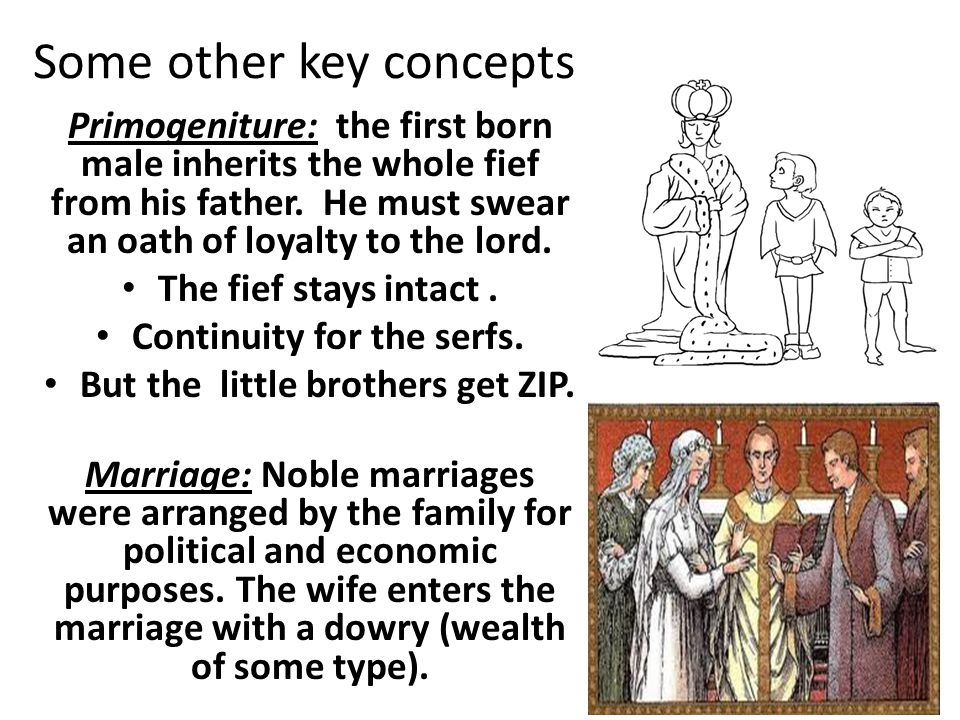 Some other key concepts Primogeniture: the first born male inherits the whole fief from his father.