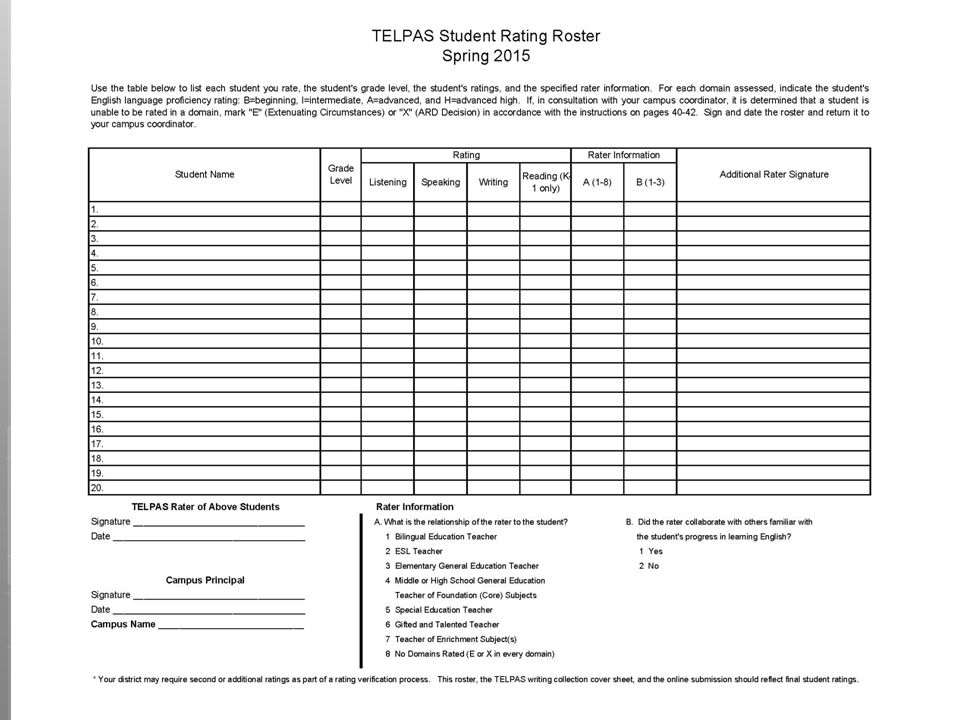 TELPAS Writing Verification Checklist Once writing collection meets all assembly criteria, give the collection (including verification checklist) to t