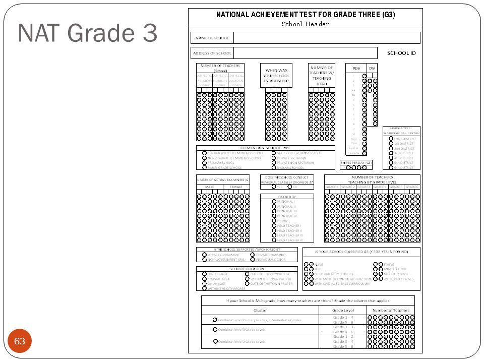 NAT Grade 3 63