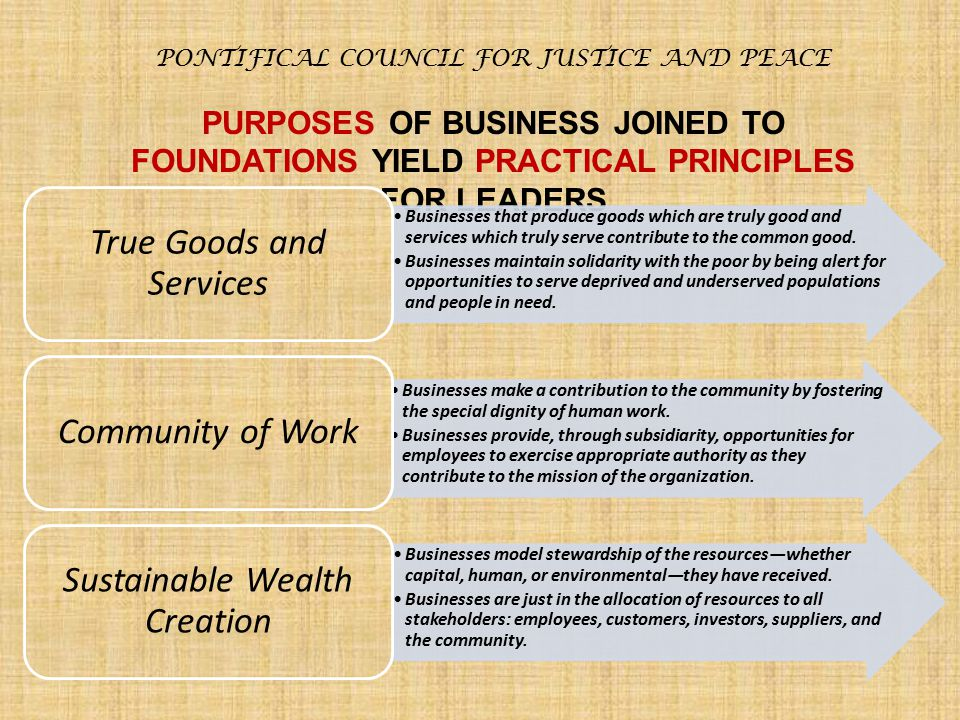 PONTIFICAL COUNCIL FOR JUSTICE AND PEACE PURPOSES OF BUSINESS JOINED TO FOUNDATIONS YIELD PRACTICAL PRINCIPLES FOR LEADERS Businesses that produce goo