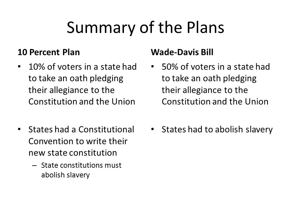 Summary of the Plans 10 Percent Plan 10% of voters in a state had to take an oath pledging their allegiance to the Constitution and the Union States had a Constitutional Convention to write their new state constitution – State constitutions must abolish slavery Wade-Davis Bill 50% of voters in a state had to take an oath pledging their allegiance to the Constitution and the Union States had to abolish slavery