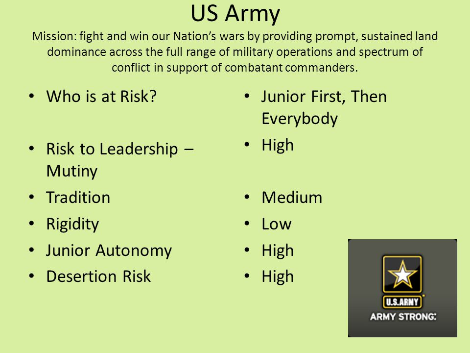US Army Mission: fight and win our Nation's wars by providing prompt, sustained land dominance across the full range of military operations and spectrum of conflict in support of combatant commanders.