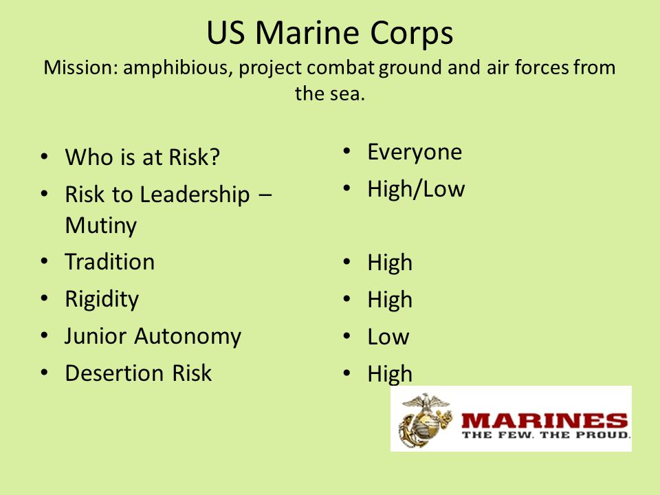 US Marine Corps Mission: amphibious, project combat ground and air forces from the sea. Who is at Risk? Risk to Leadership – Mutiny Tradition Rigidity