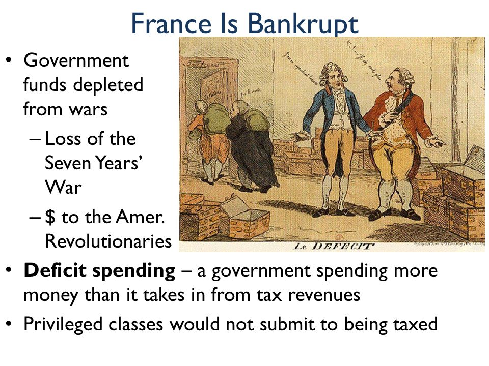 France Is Bankrupt Government funds depleted from wars – Loss of the Seven Years' War – $ to the Amer. Revolutionaries Deficit spending – a government