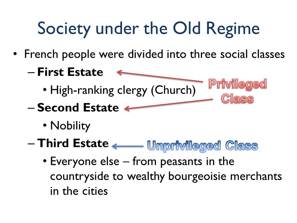 Society under the Old Regime French people were divided into three social classes – First Estate High-ranking clergy (Church) – Second Estate Nobility