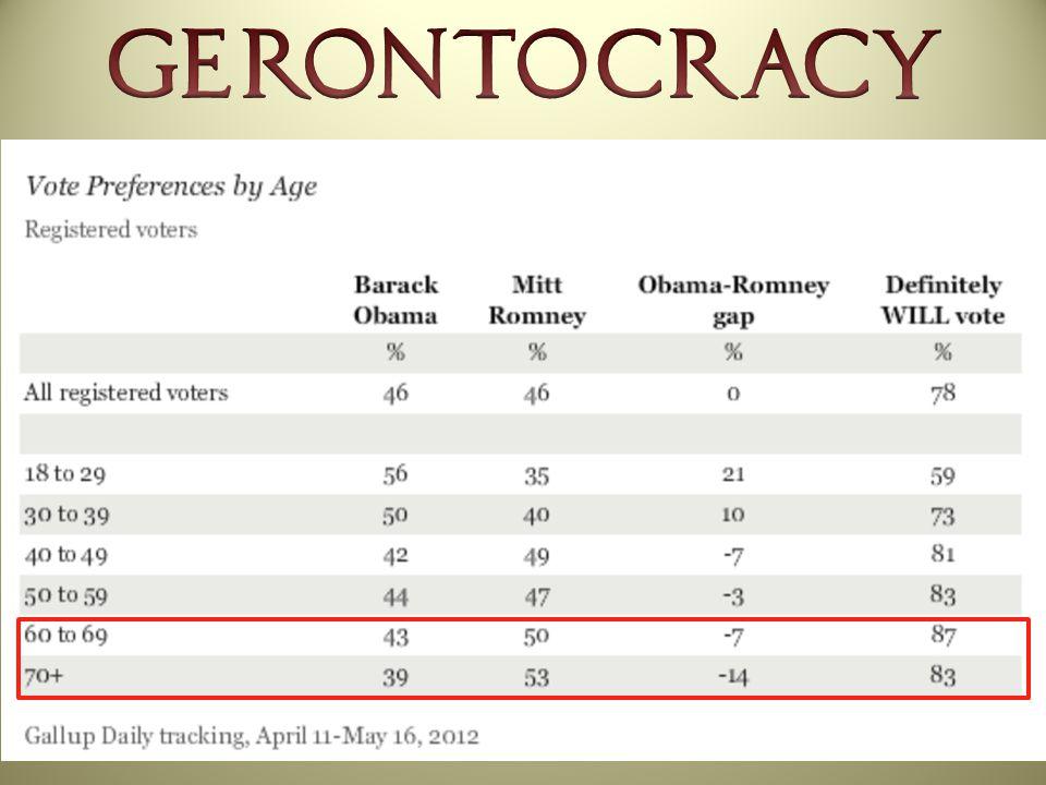 Gerousia (Upper House) 28 Members (Age 60+) Plus 2 Kings = 30 Aristocracy Gerontocracy Gerousia (Upper House) 28 Members (Age 60+) Plus 2 Kings = 30 Aristocracy Gerontocracy BACK
