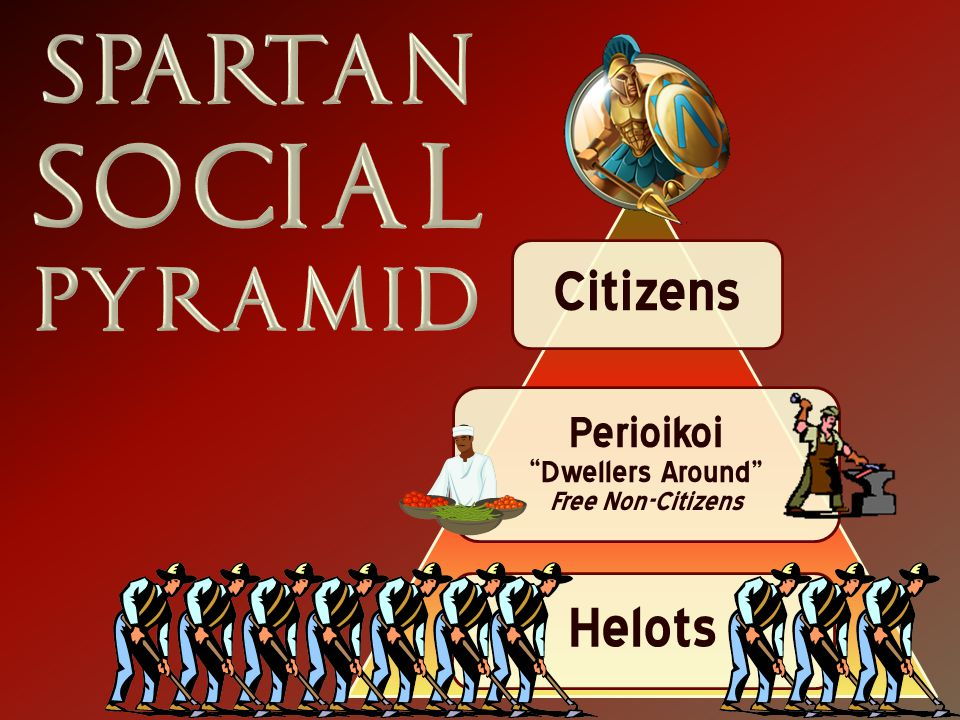 FIND THE FOLLOWING: Peloponnesus Sparta Eurotas R.
