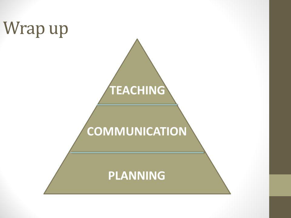 Wrap up PLANNING COMMUNICATION TEACHING