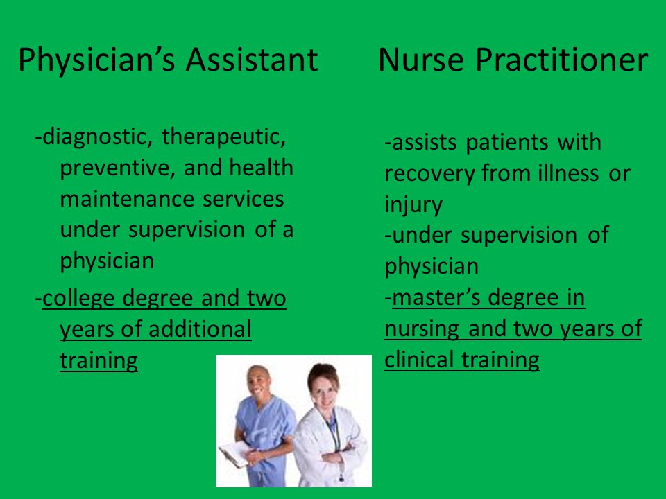 Physician's Assistant Nurse Practitioner -diagnostic, therapeutic, preventive, and health maintenance services under supervision of a physician -college degree and two years of additional training -assists patients with recovery from illness or injury -under supervision of physician -master's degree in nursing and two years of clinical training