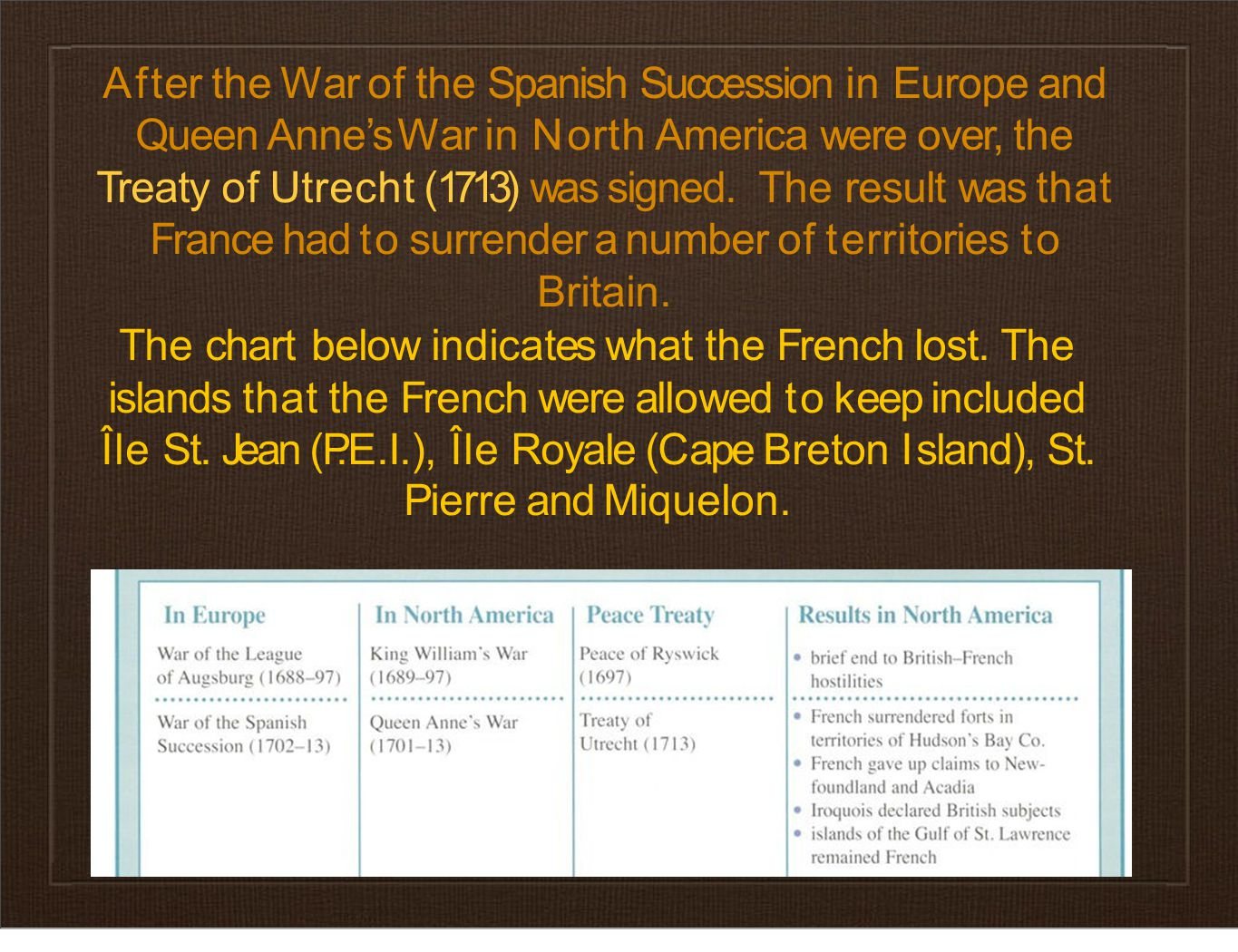 After the War of the Spanish Succession in Europe and Queen Anne's War in North America were over, the Treaty of Utrecht (1713) was signed.The result