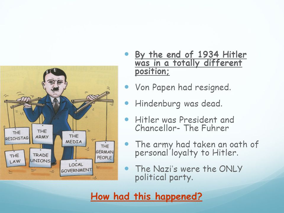 By the end of 1934 Hitler was in a totally different position; Von Papen had resigned. Hindenburg was dead. Hitler was President and Chancellor- The F