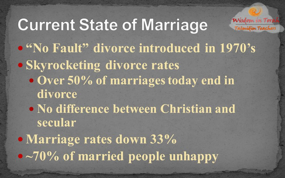 """""""No Fault"""" divorce introduced in 1970's Skyrocketing divorce rates Over 50% of marriages today end in divorce No difference between Christian and secu"""
