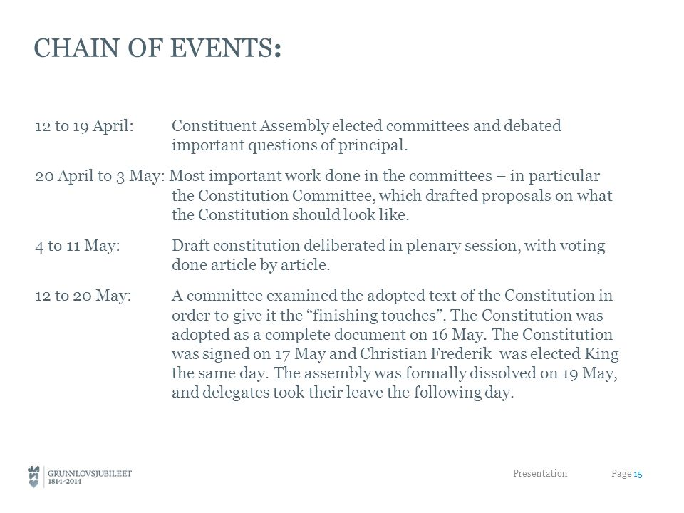 CHAIN OF EVENTS: 12 to 19 April: Constituent Assembly elected committees and debated important questions of principal.