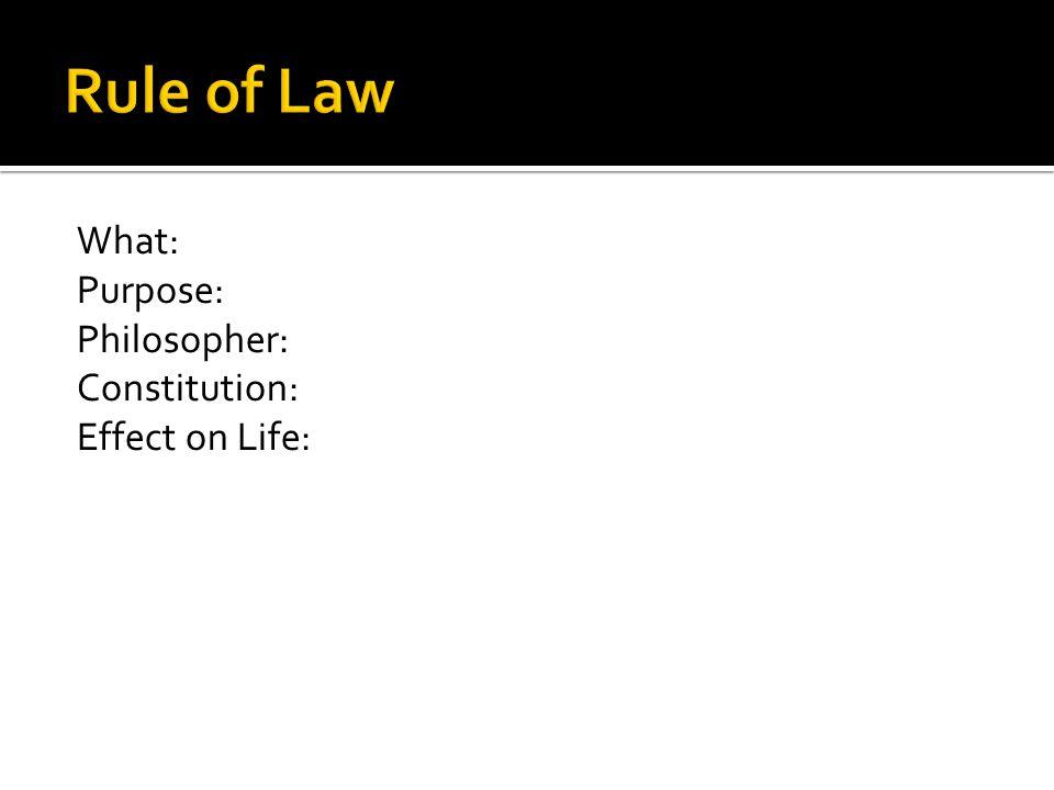 What: Purpose: Philosopher: Constitution: Effect on Life: